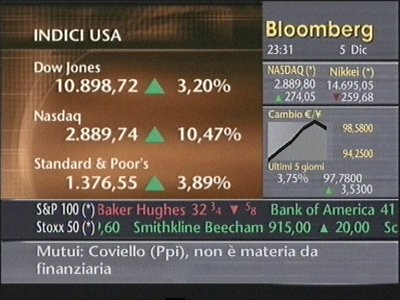 Bloomberg TV Italia